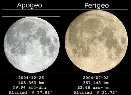 apo_perigeo